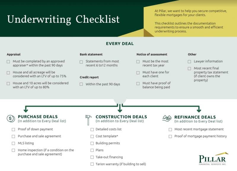 What brokers need to know when submitting deal